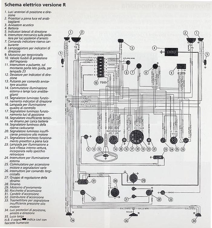 Pdf service repair manuals volkswagen polo torrents pdf 28 pages service repair manuals volkswagen polo torrents pdf fiat 500 club luxembourg fandeluxe Choice Image